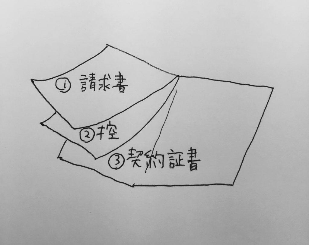 切り取り方を例示する図