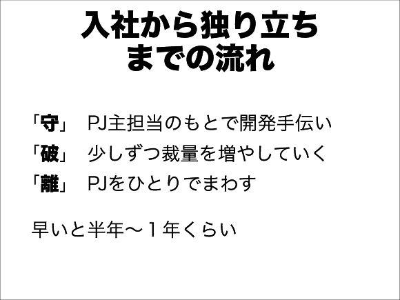 スライド 32